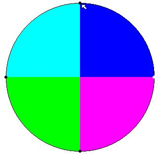 Interactivate pie chart ccuart Image collections